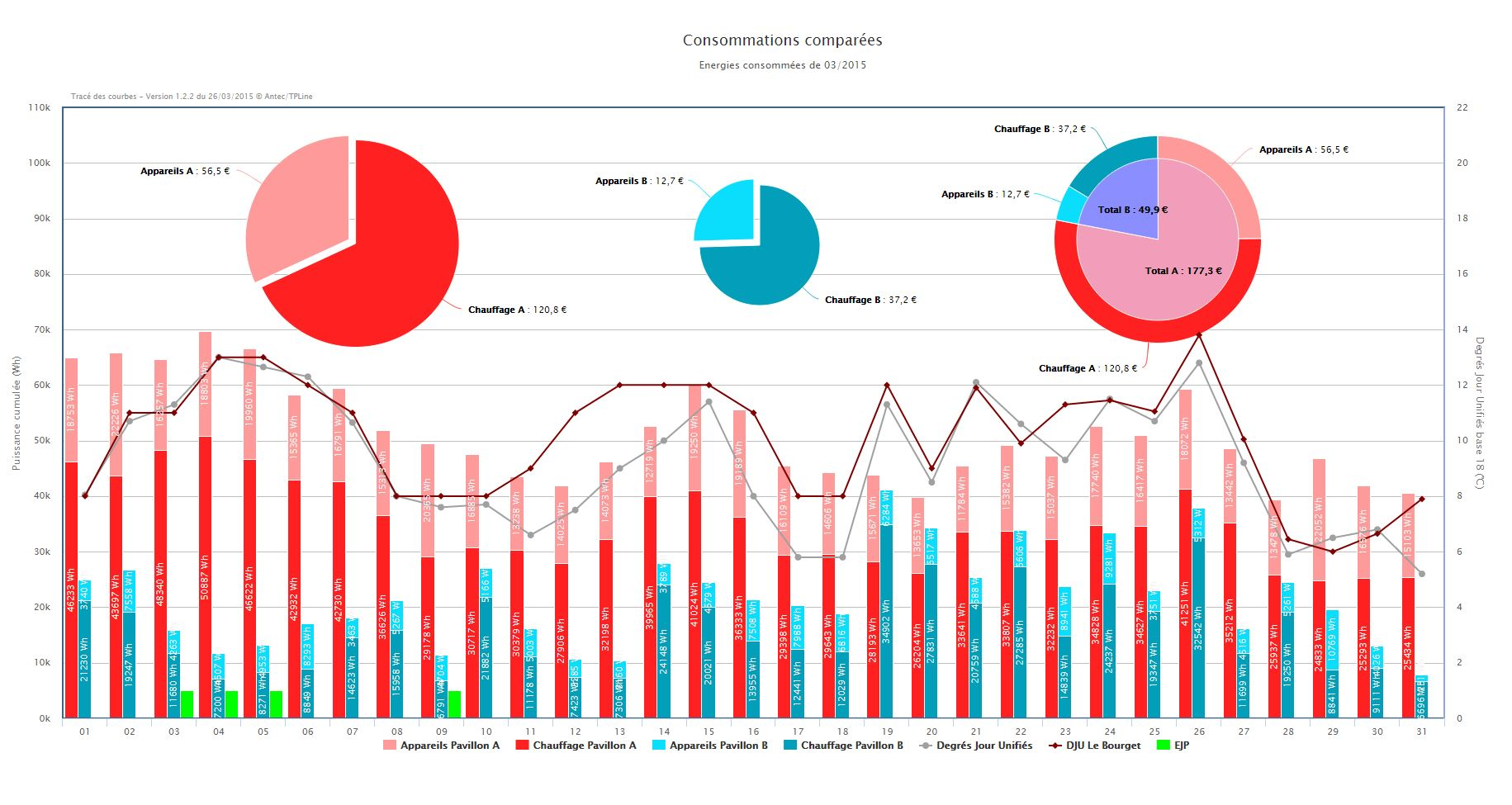 Mesure de consommation d'énergie JLM graphique_1.jpg