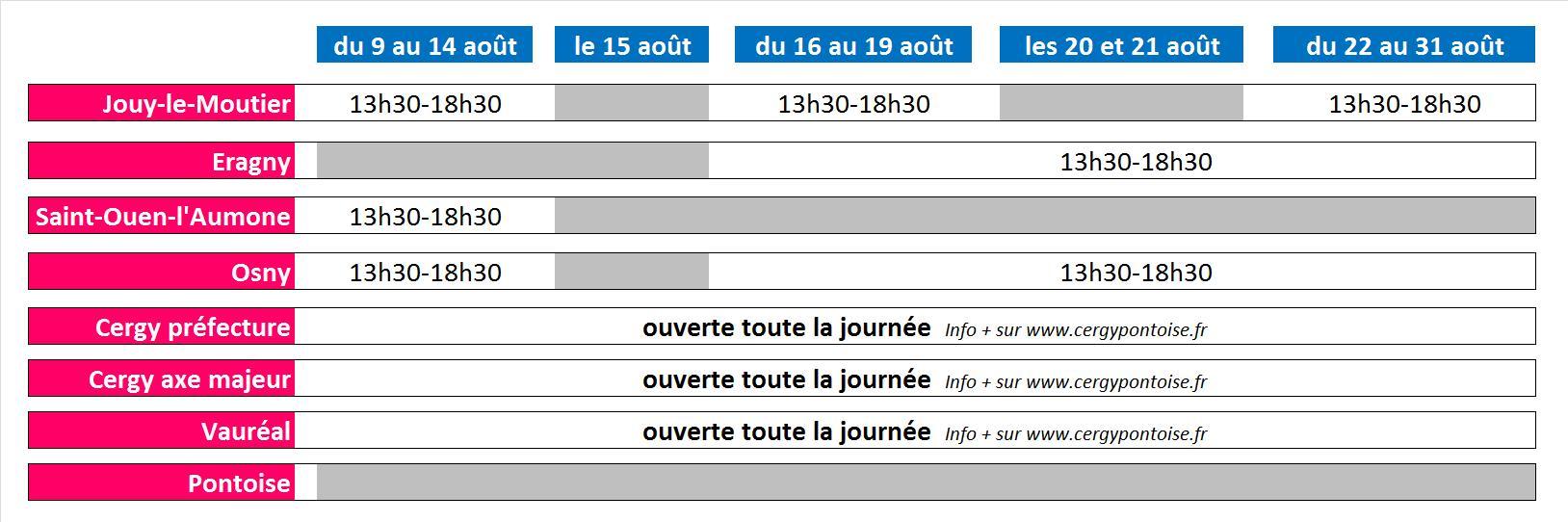 Horaires des piscines de Cergy-Pontoise du 9 au 31 août