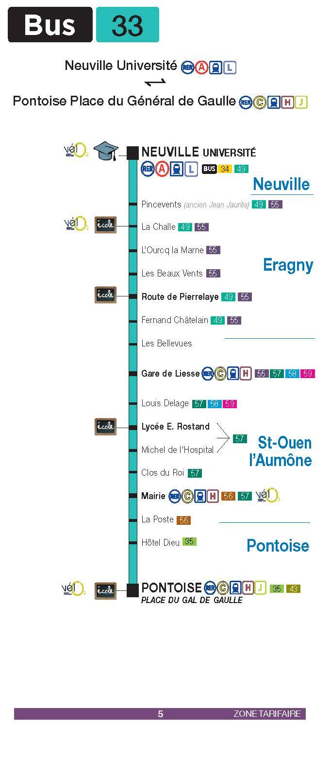 Itinéraire ligne 33 de la STIVO