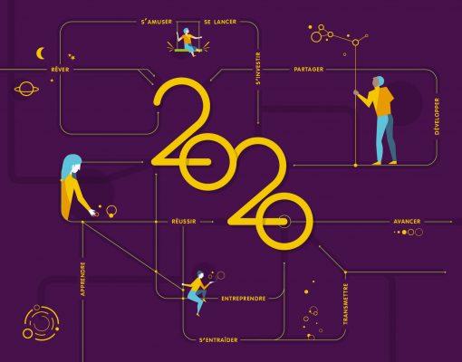 carte de vœux 2020